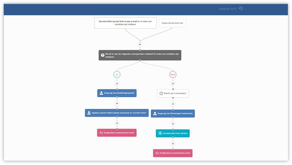 Printscreen van de Mark-i software - Marketing automation